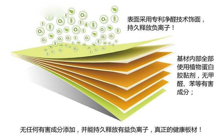 板材行業競爭激烈,價格戰是趨勢?